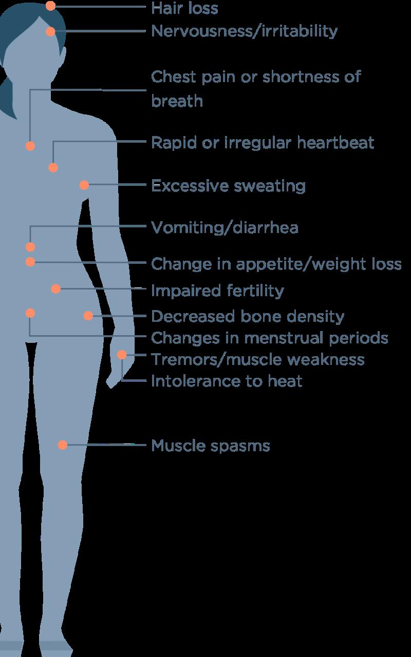 Understanding Possible Side Effects